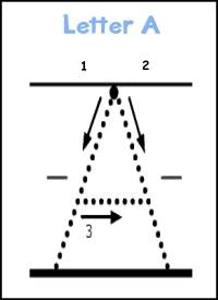 Letter A Formation